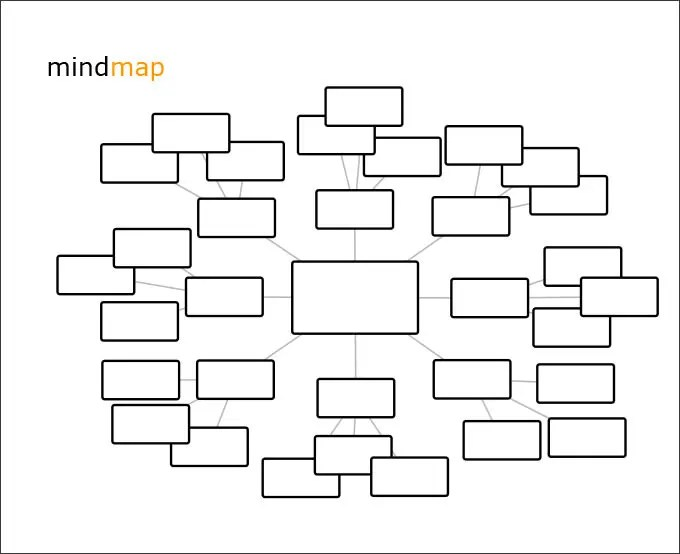 10+ Amazing Mind Map Templates for Kids - PDF, DOC Free  Premium