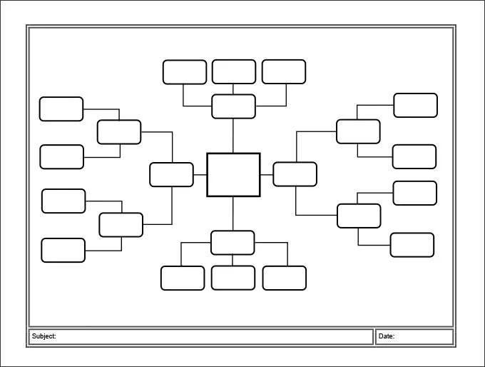 empy web diagram