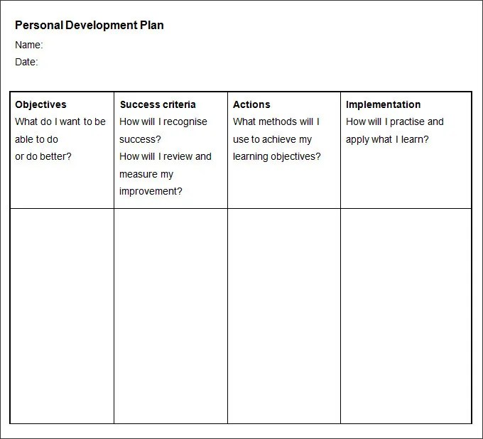Sample Personal Development Plan Template - 10+ Free Sample, Example - personal improvement plan template