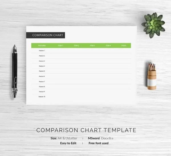 45+ Comparison Chart Templates - Free Word, Excel, PDF Format - Comparison Chart Template Word
