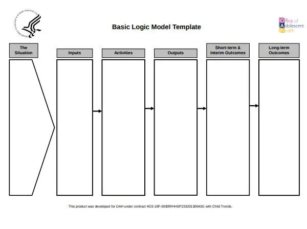 5+ Logic Model Templates - Word, PDF Free  Premium Templates