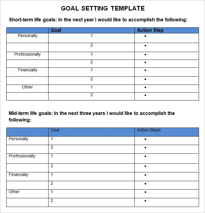 Goal Setting Template - 3+ Free Word, PDF Document Download Free - sample goal tracking