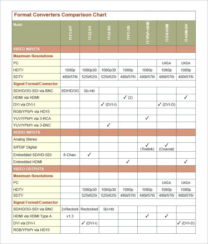 free comparison chart template - 28 images - 9 best images of - comparison chart templates
