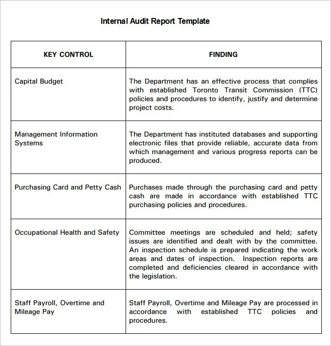 19+ Internal Audit Report Templates - PDF, DOC Free  Premium - audit template sample