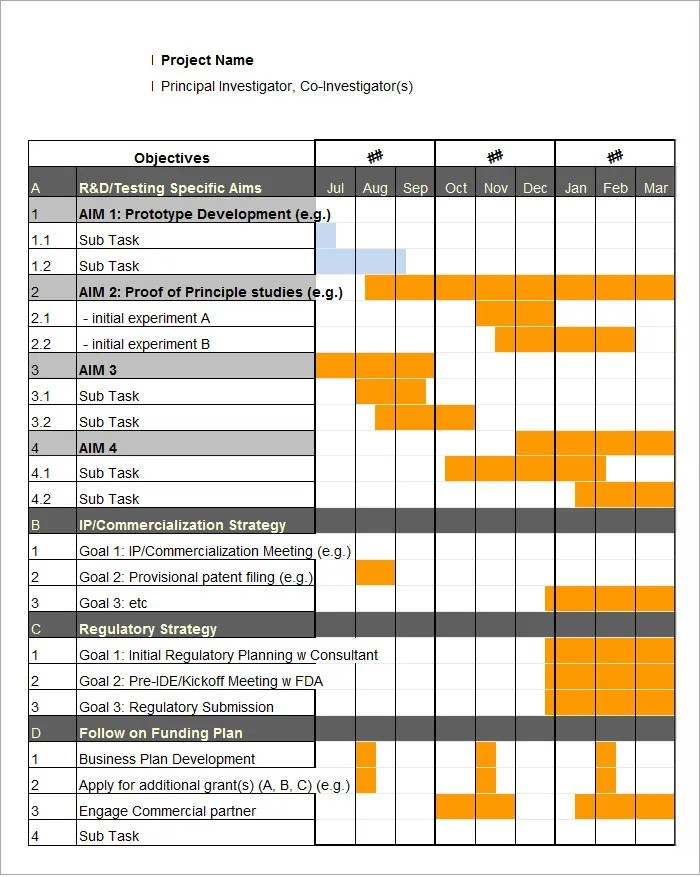 Gantt Chart Template - 5 Free Excel, PDF Documents Download Free - blank comparison chart template
