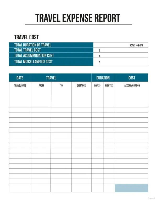 travel expense reports - Eczasolinf