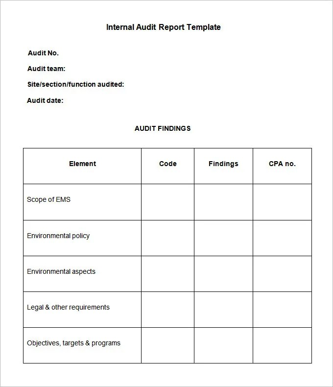 19+ Internal Audit Report Templates - PDF, DOC Free  Premium - chief internal auditor sample resume