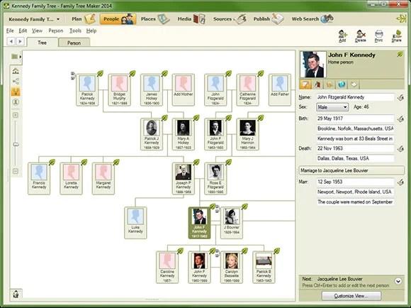 Tree Diagram Maker - New Era Of Wiring Diagram \u2022