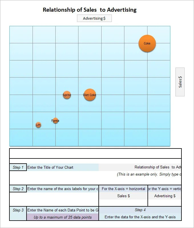 Bubble Chart Template - 6 Free Excel, PDF Documents Download Free