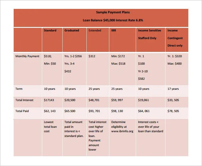 sample payment schedule template - Onwebioinnovate - sample payment schedule template