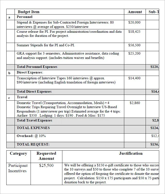 sample budget proposal template radiovkm - Sample Budget Template