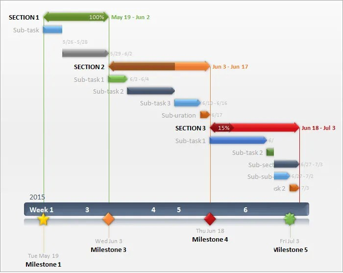 Gantt Chart Template - 5 Free Excel, PDF Documents Download Free