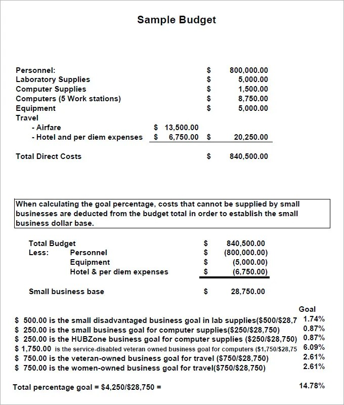 17+ Budget Proposal Templates - PDF, DOC Free  Premium Templates