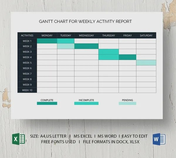 31+ Gantt Chart Template - Free Word, Excel, PDF Documents Download