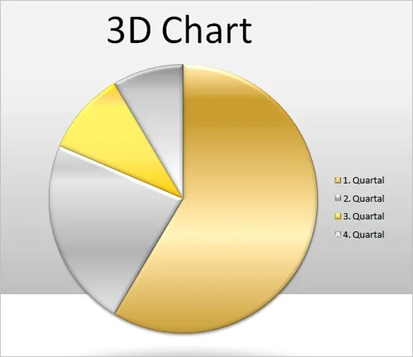 Pie Chart Template \u2013 16+ Free Word, Excel, PDF Format Download - pie chart templates