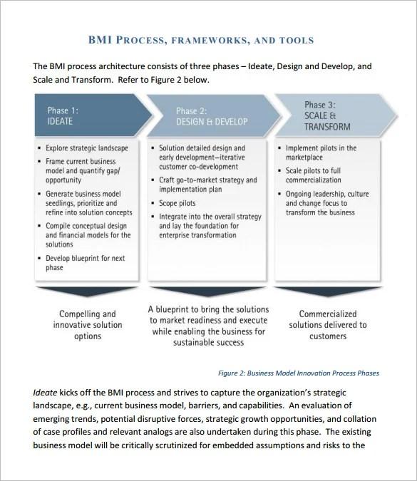 20+ Business Model Canvas Template - PDF, DOC, PPT Free  Premium
