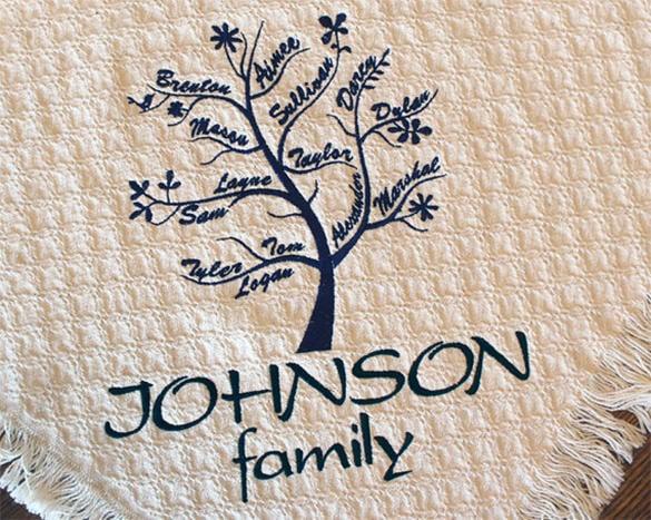 15+ Amazing Family Tree Art Templates  Designs Free  Premium
