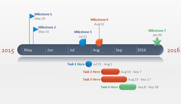 5+ Free Powerpoint Timeline Templates Free  Premium Templates
