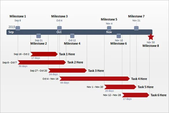 ppt project timeline - Goalgoodwinmetals