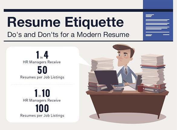 Resume Template \u2013 781+ Free Samples, Examples  Format Download
