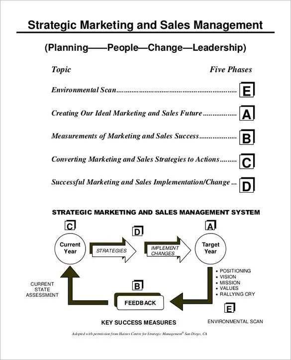 strategic action plan template hitecauto - marketing action plan template