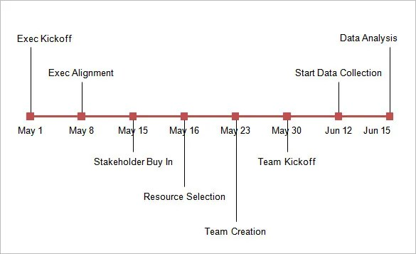 Timeline Chart Template \u2013 9+ Free Word, Excel, PDF, Format Download