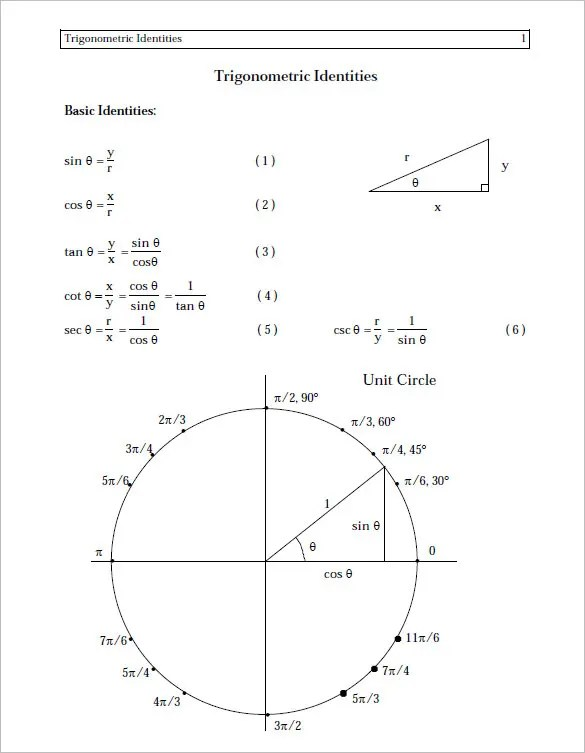 unit circle chart sin cos tan sec csc cot