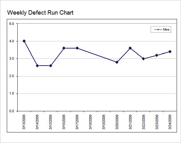 5+ Run Chart Templates \u2013 Free Excel Documents Download Free