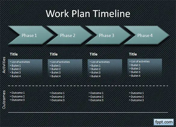 Example Of Project Plan Presentation