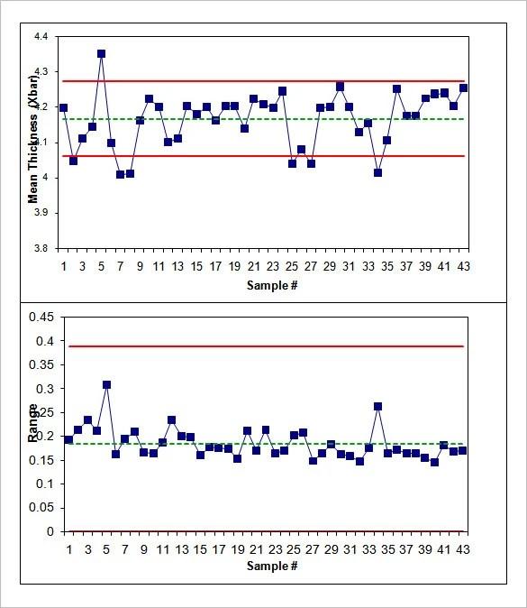 run chart template - Towerssconstruction