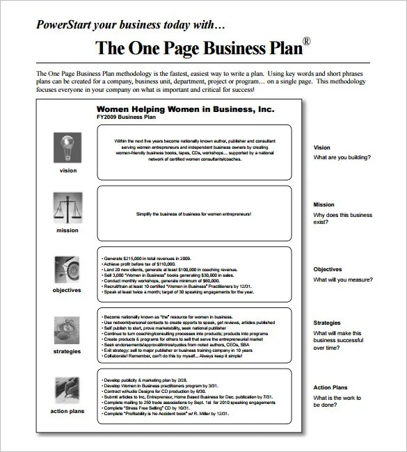 Business Action Plan Template - 12+ Free Sample, Example, Format