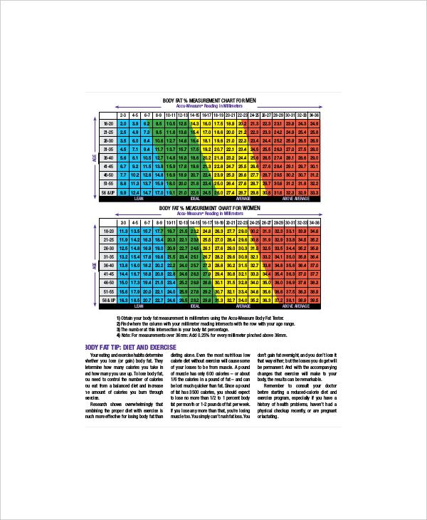 Body Fat Percentage Chart Template  CvresumeCloudUnispaceIo