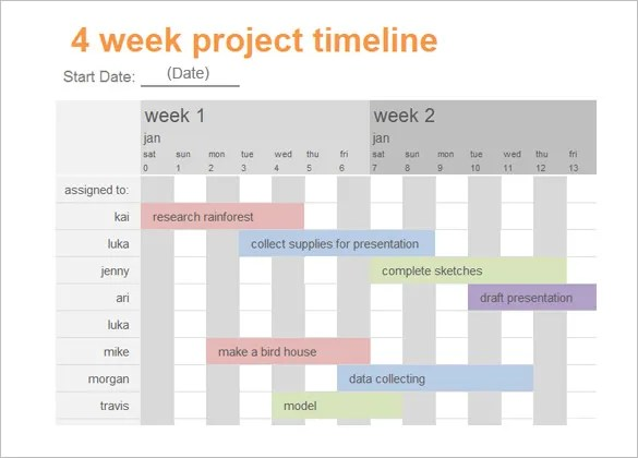 Timeline Template - 69+ Free Word, Excel, PDF, PPT, PSD Format - project milestone template ppt