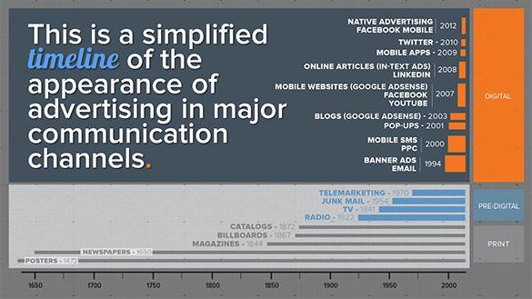 Great Twitter Timeline Template Photos \u003e\u003e Flash Sale Twitter - sample advertising timeline