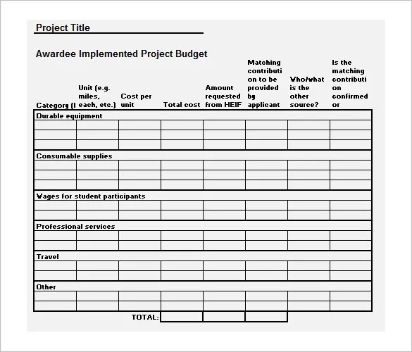 Budget Timeline Template Printable Wedding Budget Template For Your