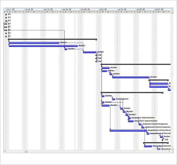 8+ Construction Timeline Templates u2013 Free Excel, PDF Format - construction schedules templates