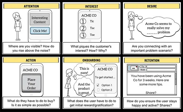 What Is Storyboard What Is Storyboard Suite? Getting Started - what is storyboard