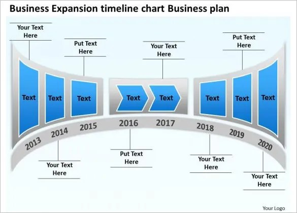 timeline business plan template - Canasbergdorfbib