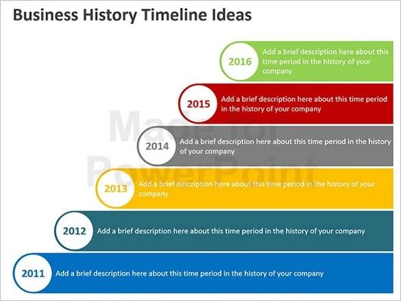 10+ Business Timeline Templates- DOC, PPT Free  Premium Templates