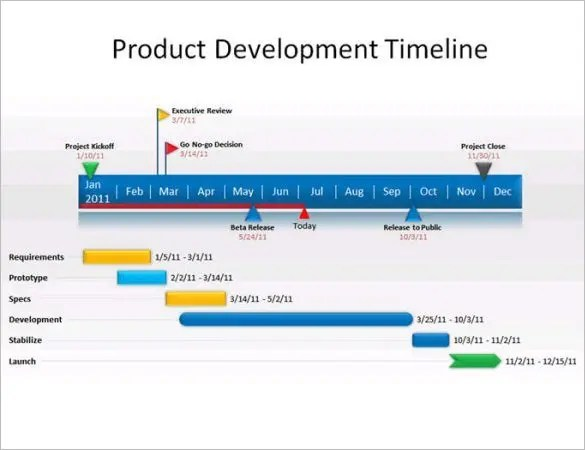 product development timeline template - Ozilalmanoof - sample power point calendar