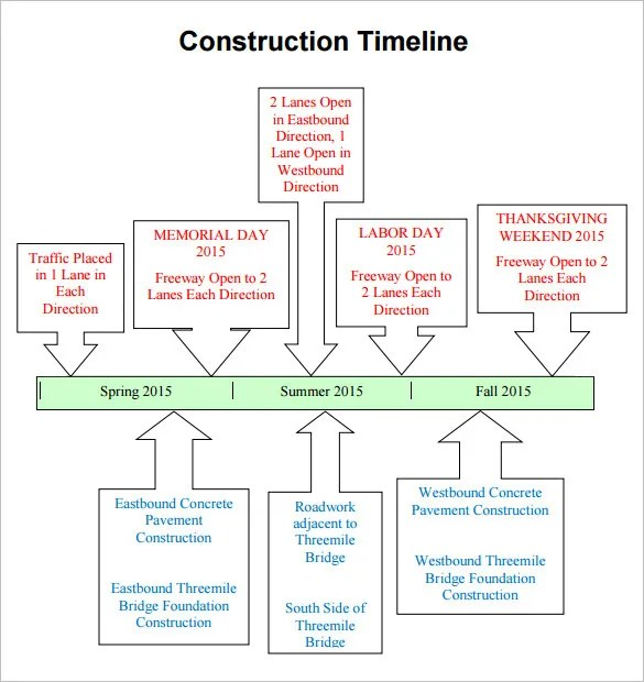 8+ Construction Timeline Templates u2013 Free Excel, PDF Format - construction timeline