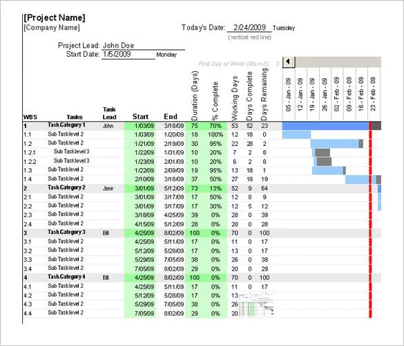 excel project timeline template free download