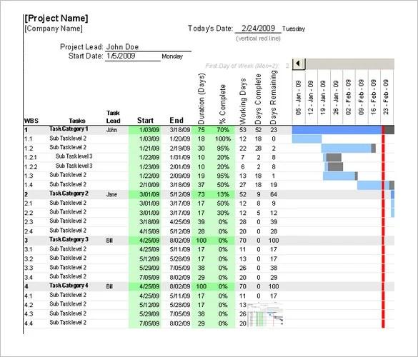 8+ Construction Timeline Templates - DOC, PDF, Excel Free