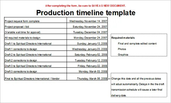 sample production timeline hitecauto - sample historical timeline