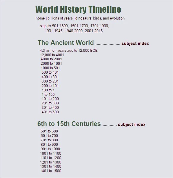 Doc500386 Timeline Template for Kids Free Blank History – Sample Timeline Template for Kid