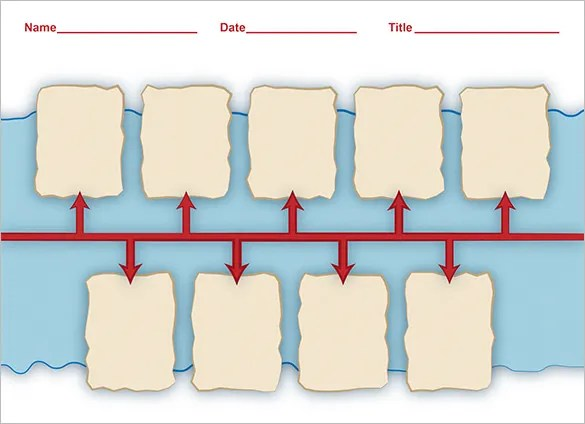 7+ Timeline Templates For Students \u2013 Free Word, PDF Format Download - timeline template for student