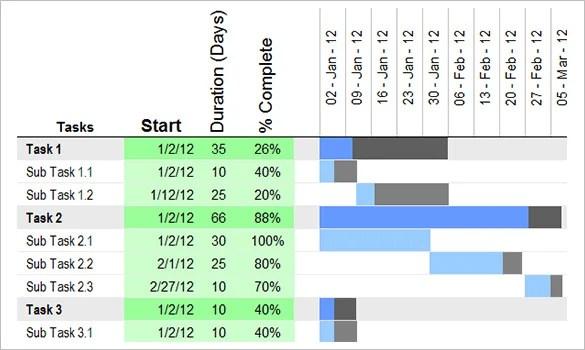 31+ Gantt Chart Template - Free Word, Excel, PDF Documents Download - diagrama de gantt en excel