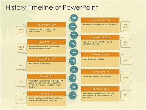 7+ Historical Timeline Templates - Free PDF, PPT Format Download