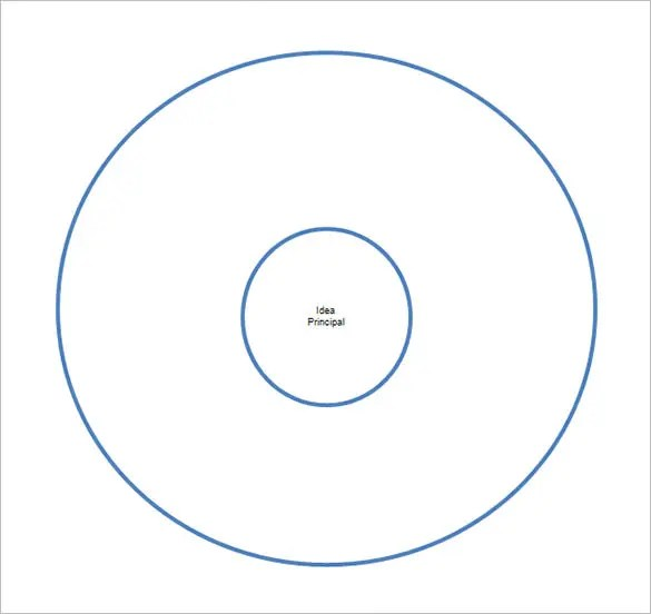 circle map template - Onwebioinnovate - circle template