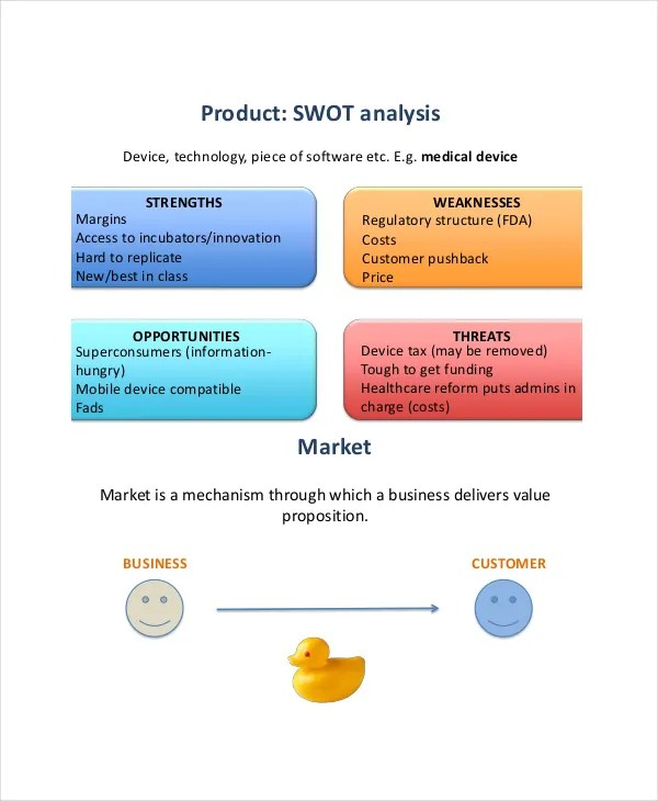 Market Research Template Word - Best Market 2017